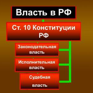 Органы власти Емельяново