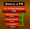 Органы власти в Емельяново